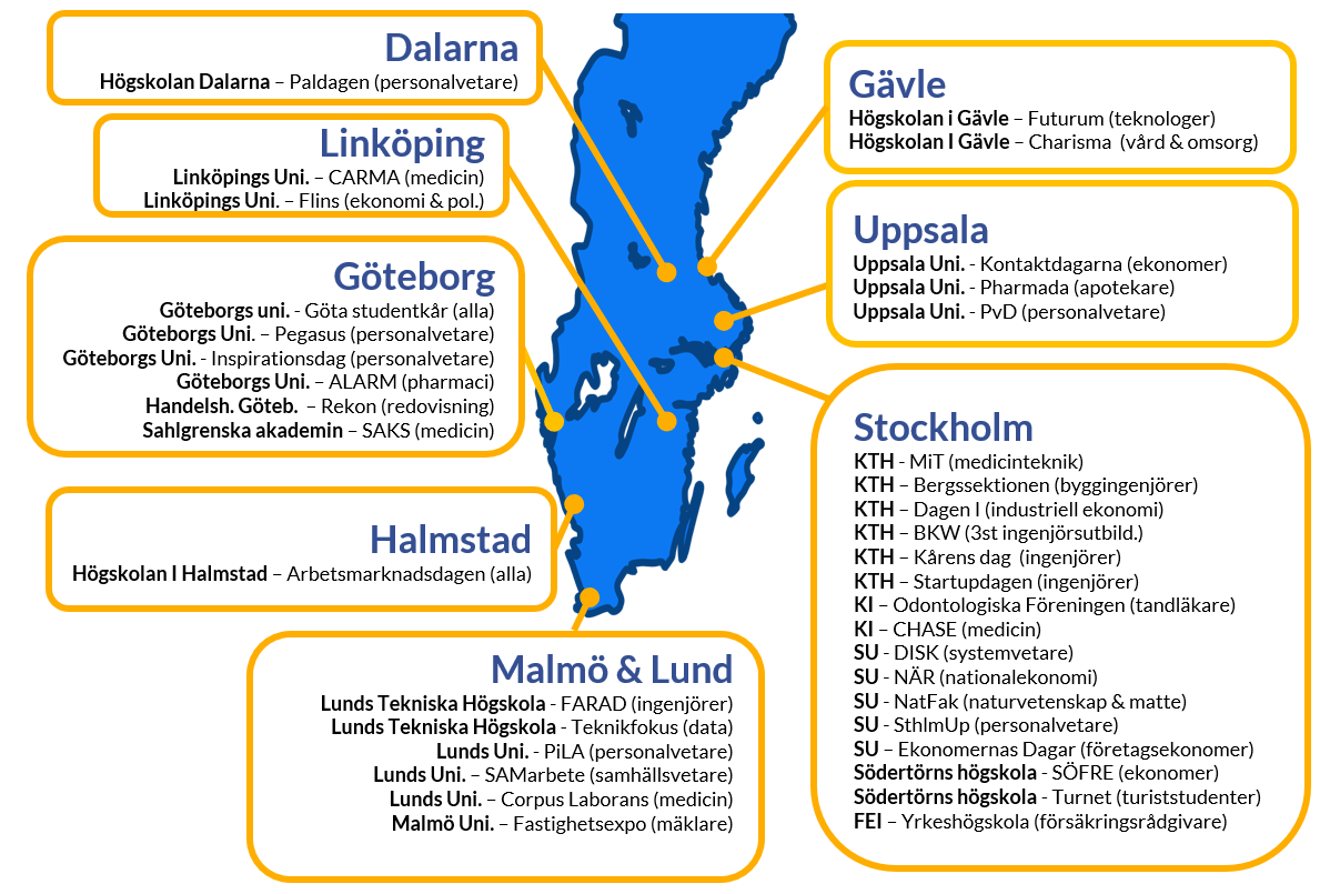 Här används IT-plattformen för mässor i Sverige